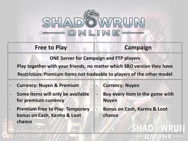 Shadowrun Online konta