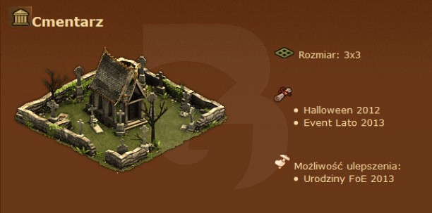 Forge of Empires Cmentarz